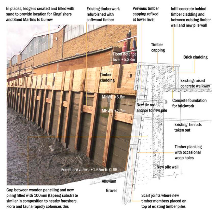 An example of wall options at Deptford Creek (Vertical wall renewal)