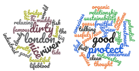 First (left) and last (right) words of what respondents think of the river